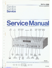 Philips 22AH396 Service Manual
