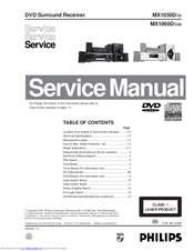 Philips MX-1050D Service Manual
