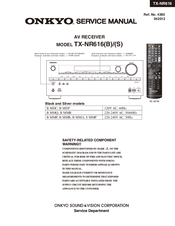 Onkyo TX-NR616 Manuals | ManualsLib