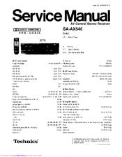 TECHNICS SA-AX540 SERVICE MANUAL Pdf Download