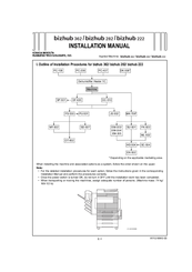 Konica Minolta Bizhub 222 Installation Manual