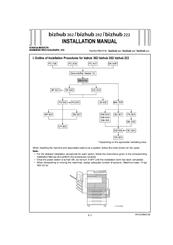 Konica Minolta Bizhub 222 Installation Manual