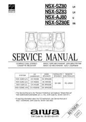 aiwa nsx vc88 manuals rh manualslib com