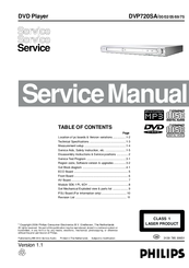 PHILIPS DVP76202 DVD PLAYER DRIVERS FOR WINDOWS MAC
