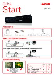 sanyo fwdv225f manuals rh manualslib com sony dvd player manual bdp-bx370 sony dvd player manual slv-d380p