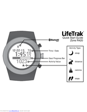 The Best Lifetrak App Download Pictures