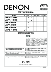 denon avr 1508 manuals rh manualslib com denon avr-1508 service manual download denon avr 1505 manual