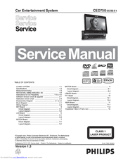 Philips CED750/98 Service Manual