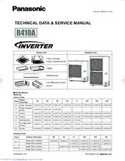 panasonic u 125pe1e5 manuals rh manualslib com panasonic inverter air conditioner manual r410a panasonic inverter r410a instruction manual