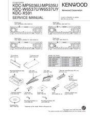 kenwood kdc x591 manuals rh manualslib com Kenwood eXcelon 597 Kenwood KDC X797 Review