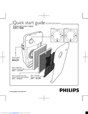 Philips AC4012 Quick Start Manual