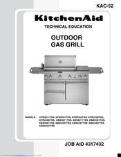 Fabulous Kitchenaid Kfrs271Tss Technical Education Pdf Download Download Free Architecture Designs Ferenbritishbridgeorg