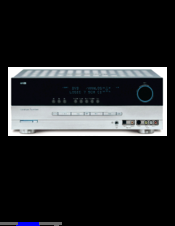 Harman Kardon AVR 147 Manuals
