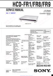 sony hcd fr1 service manual pdf download rh manualslib com Sony DAV HDX500 Sony DAV- TZ140 Review
