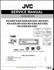 jvc kd g220 manuals rh manualslib com JVC KD AR-270 JVC KD R300 User Manual