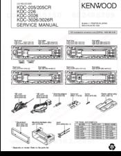 Wiring Diagram Kenwood Car Stereo Kdc-210U Installation Guide from data2.manualslib.com