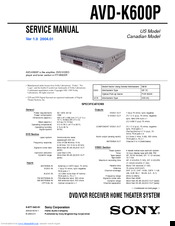 Sony AVD-K600P - Amp/tuner For Htv600dp System Service Manual