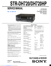Sony str-dh720 manual.