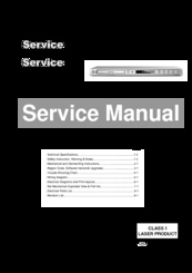 Philips MDV460 Service Manual