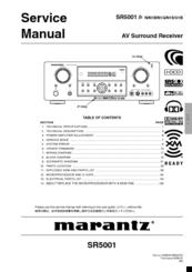 MARANTZ SR5001/F SERVICE MANUAL Pdf Download