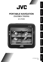 JVC KV-PX501 User Manual
