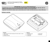 HP 560 Series Quick Start Manual