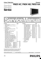 Philips FM23 AC Service Manual