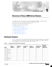 Cisco 2600 Series Overview