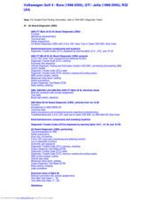 Volkswagen Golf 4 2000 Manuals Manualslib