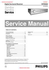 Philips DFR9000 Service Manual