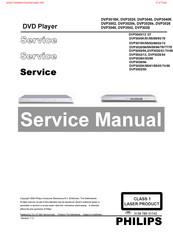 Philips DVP3040/37 Service Manual