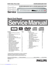 Philips DVDR3305/02 Service Manual