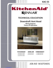 KitchenAid UXD8636DYS0 Technical Education