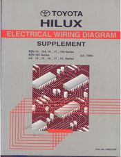 [SCHEMATICS_4UK]  TOYOTA HILUX ELECTRICAL WIRING DIAGRAM Pdf Download | ManualsLib | Toyota Hilux Wiring Diagram 2008 |  | ManualsLib