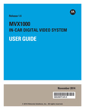 Motorola MVX1000 User Manual