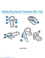 Nokia BH 102 - Headset - Over-the-ear User Manual