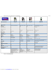 Nokia CLASSIC 3120 Specification Sheet
