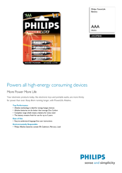 Philips PTA508 Specification Sheet