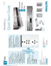 philips dvdr3545v f7 manuals rh manualslib com Philips Television Philips Electronics Manuals