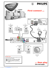 philips lx3600d 22 manuals rh manualslib com Philips Electronics Manuals Philips TV User Manual
