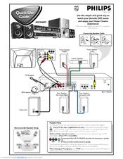 philips mx3660d quick use manual pdf download rh manualslib com Philips Electronics Manuals Philips Schematics