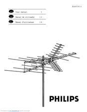 Philips MANT901 User Manual