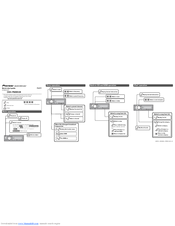 pioneer deh-p6000ub   cd manuals