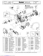 Poulan Pro P4018 Manuals