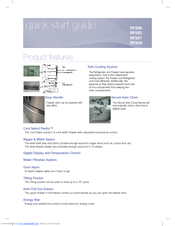 Samsung Rf266aepn Manuals