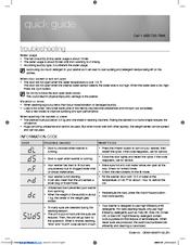 samsung wf210anw xaa manuals rh manualslib com samsung wf220anw xaa manual samsung wf210anw/xaa parts manual