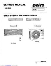sanyo khs1232 manuals rh manualslib com