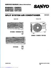 sanyo khs0921 manuals rh manualslib com