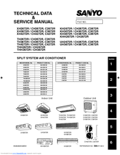 Sanyo 000 BTU Ductless Single Zone Mini-Split Wall-Mounted Heat Pump Service Manual
