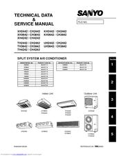 sanyo kh2442 manuals rh manualslib com